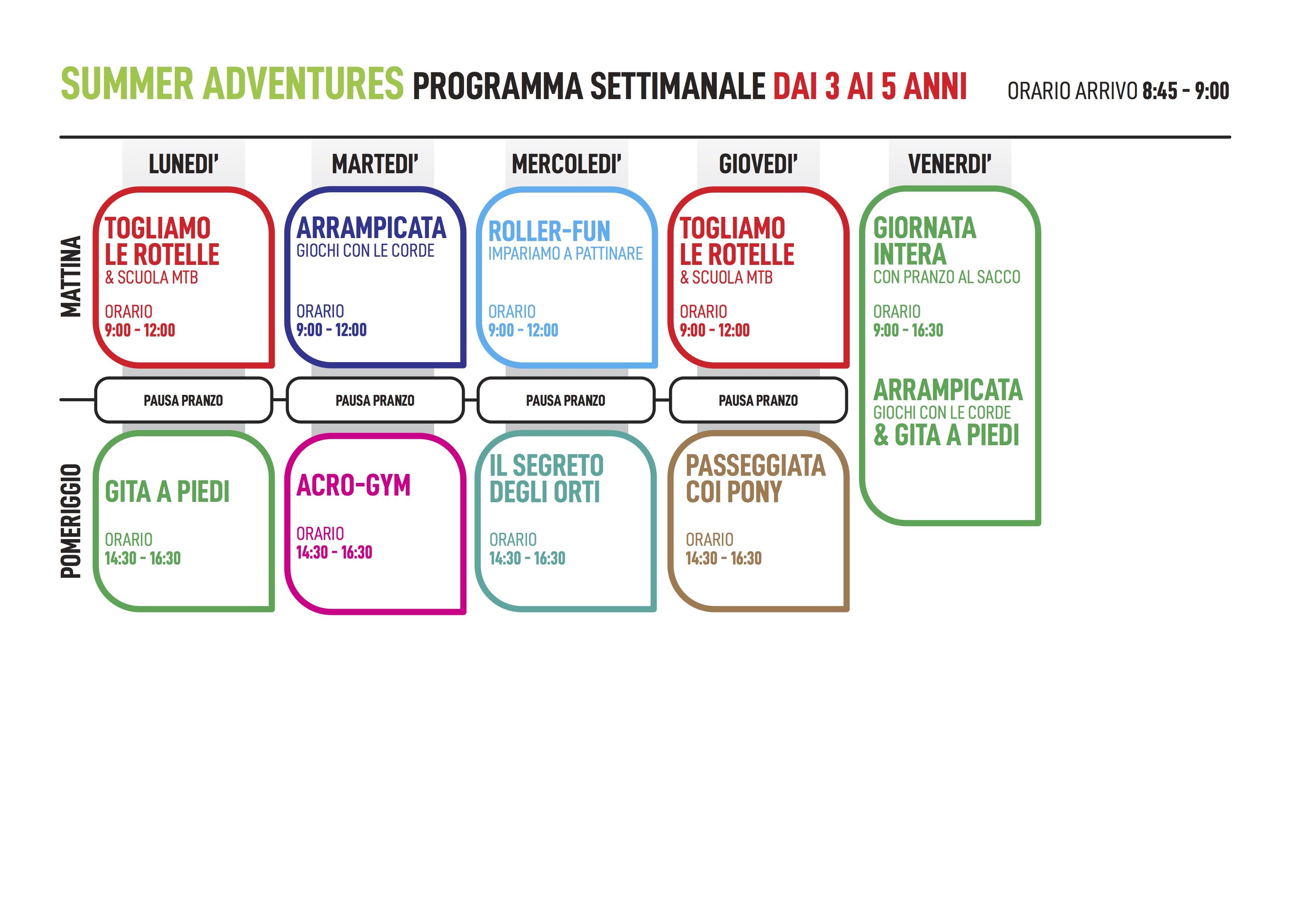 estate-2020tabelle-programmi-2020programmi-3-5